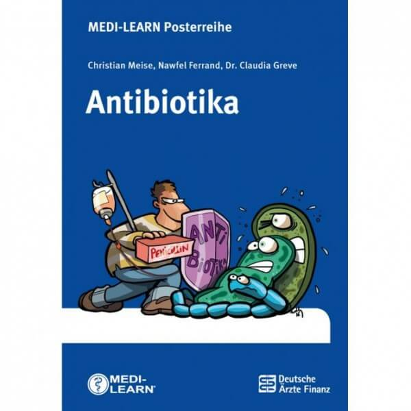 Antibiotika Poster